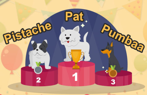palmares des noms de chiens et chats préférés des français